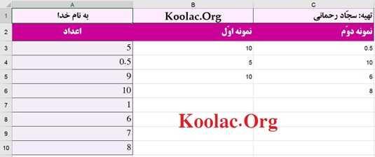 آموزش نمونه برداری Sampling در اکسل (Excel)