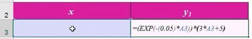 آموزش Goal Seek در اکسل (Excel)