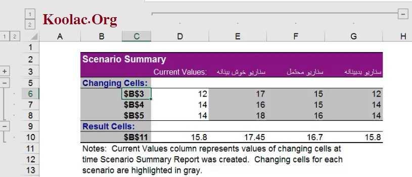 آموزش تعریف سناریو با Scenario Manager در اکسل (Excel) + فیلم
