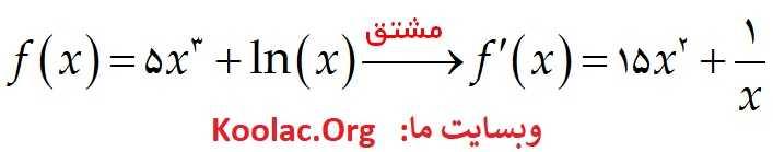 آموزش محاسبه مشتق در پایتون به هر دو صورت پارامتری و عددی